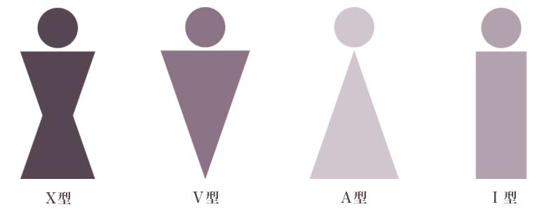 体型が丸みの強いA型、もしくはメリハリのあるX型である