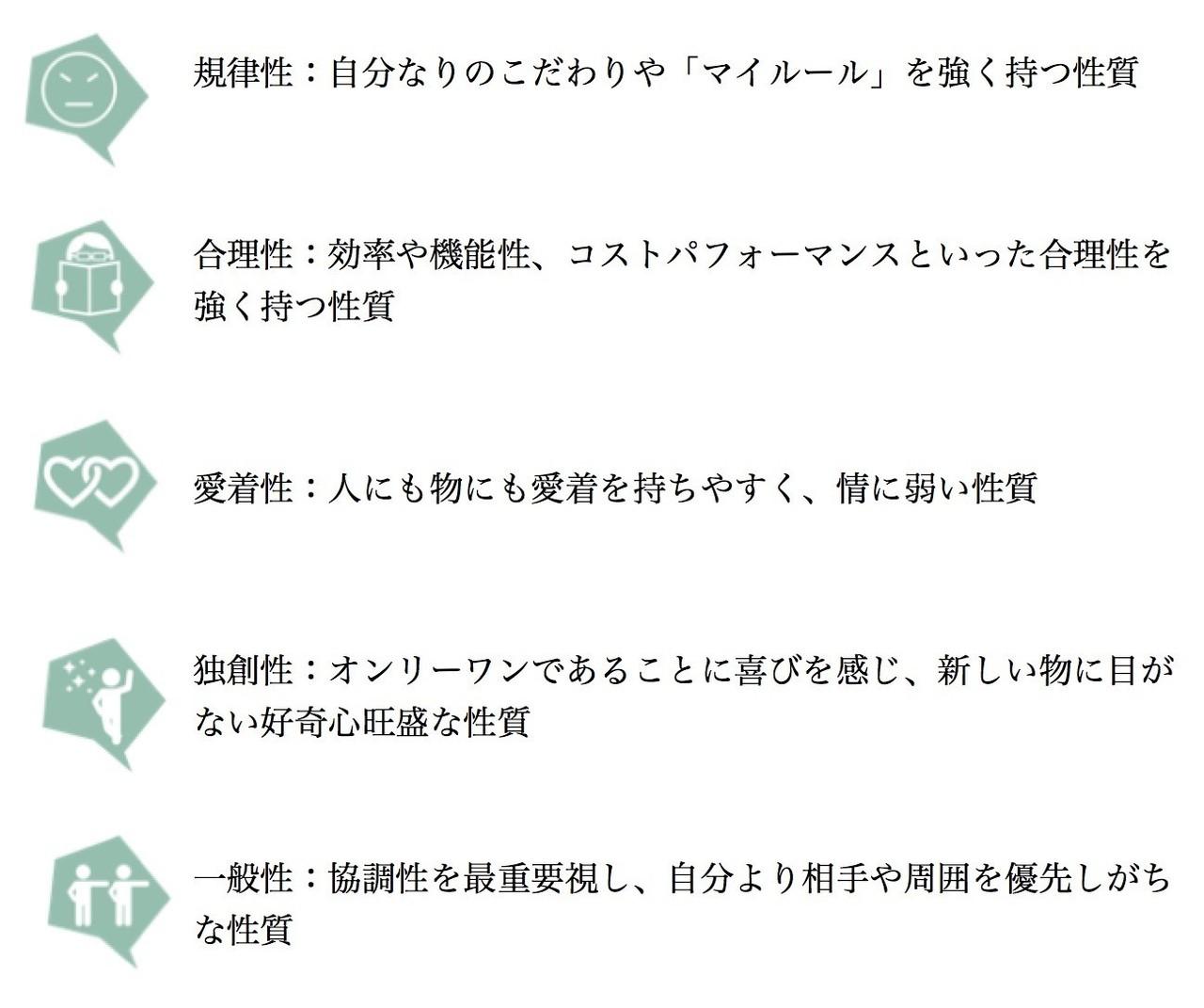 5つの性格傾向別・カプセルワードローブの作り方